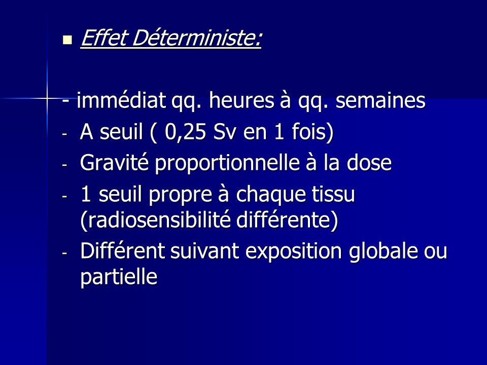 Effet Déterministe: Effet Déterministe: - immédiat qq. heures à qq. semaines - A seuil ( 0,25 Sv en 1 fois) - Gravité proportionnelle à la dose - 1 se