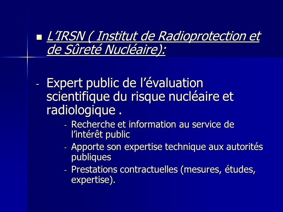 LIRSN ( Institut de Radioprotection et de Sûreté Nucléaire): LIRSN ( Institut de Radioprotection et de Sûreté Nucléaire): - Expert public de lévaluati