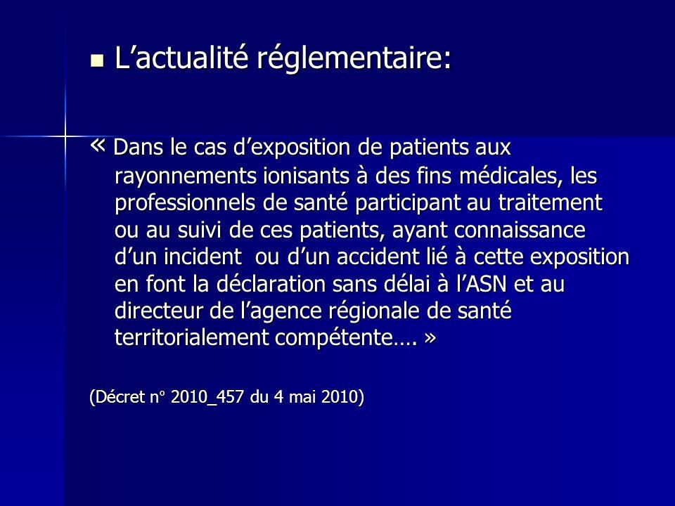 Lactualité réglementaire: Lactualité réglementaire: « Dans le cas dexposition de patients aux rayonnements ionisants à des fins médicales, les profess