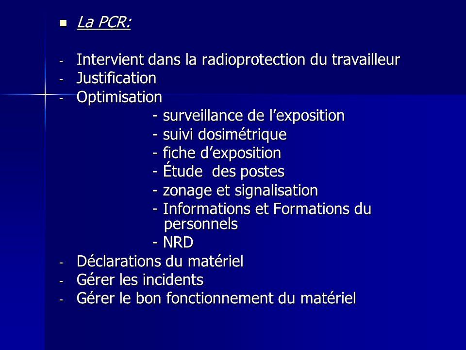 La PCR: La PCR: - Intervient dans la radioprotection du travailleur - Justification - Optimisation - surveillance de lexposition - suivi dosimétrique