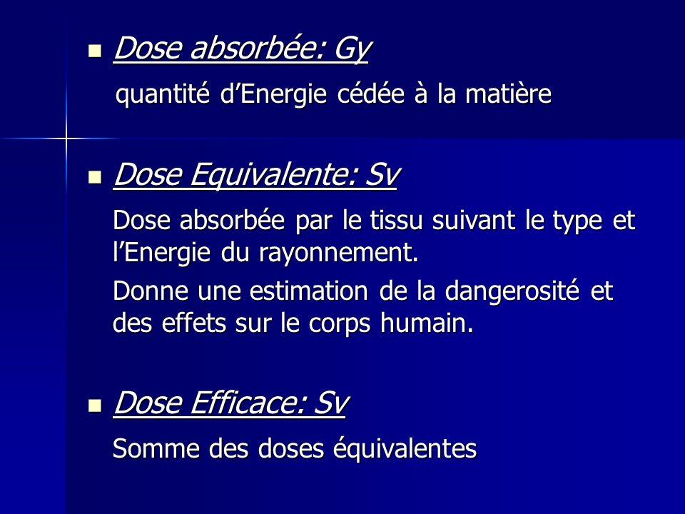 Dose absorbée: Gy Dose absorbée: Gy quantité dEnergie cédée à la matière quantité dEnergie cédée à la matière Dose Equivalente: Sv Dose Equivalente: S