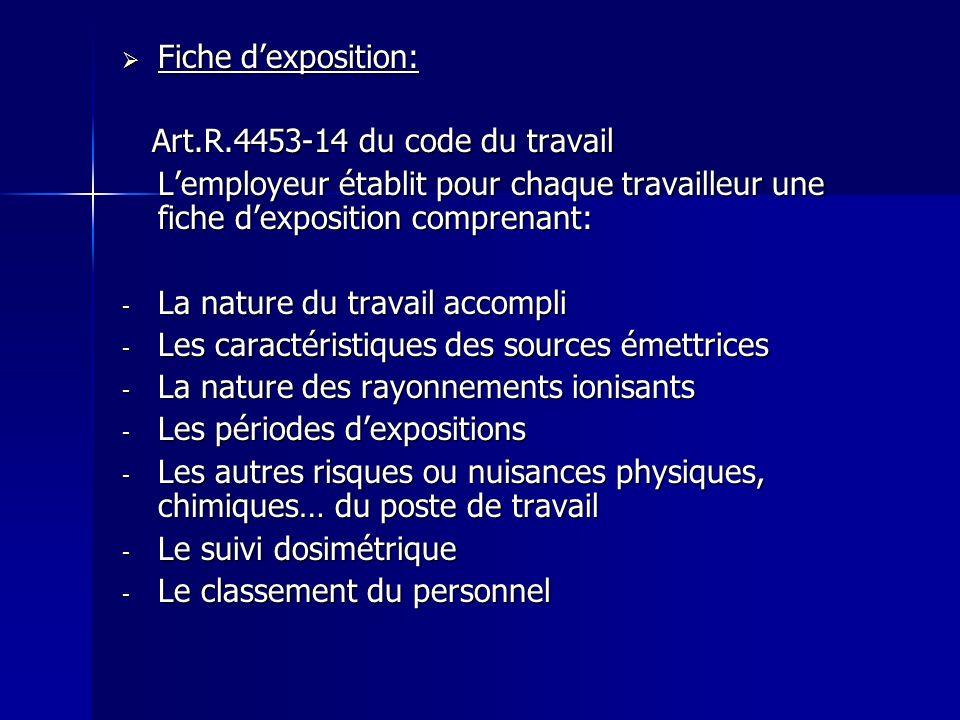 Fiche dexposition: Fiche dexposition: Art.R.4453-14 du code du travail Art.R.4453-14 du code du travail Lemployeur établit pour chaque travailleur une