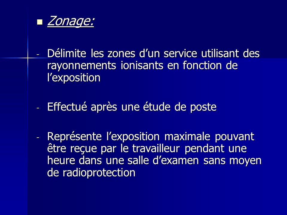 Zonage: Zonage: - Délimite les zones dun service utilisant des rayonnements ionisants en fonction de lexposition - Effectué après une étude de poste -