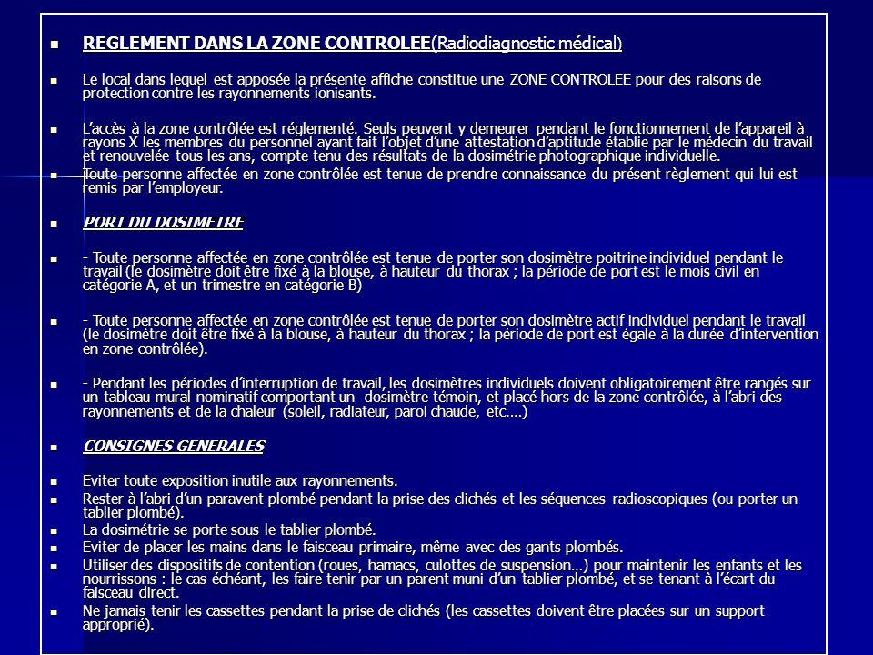 REGLEMENT DANS LA ZONE CONTROLEE(Radiodiagnostic médical ) REGLEMENT DANS LA ZONE CONTROLEE(Radiodiagnostic médical ) Le local dans lequel est apposée