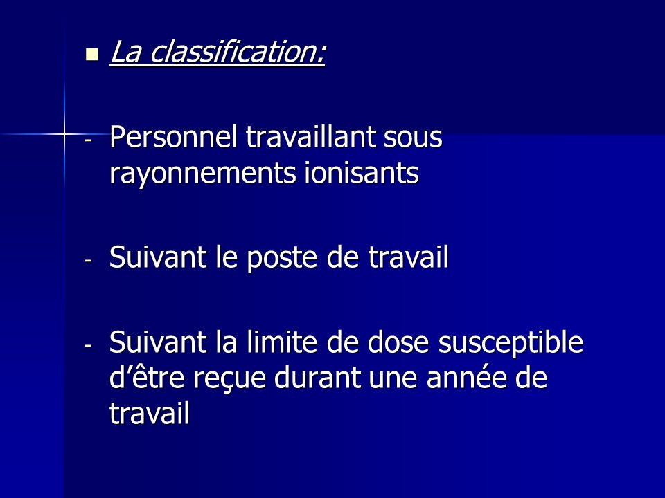 La classification: La classification: - Personnel travaillant sous rayonnements ionisants - Suivant le poste de travail - Suivant la limite de dose su