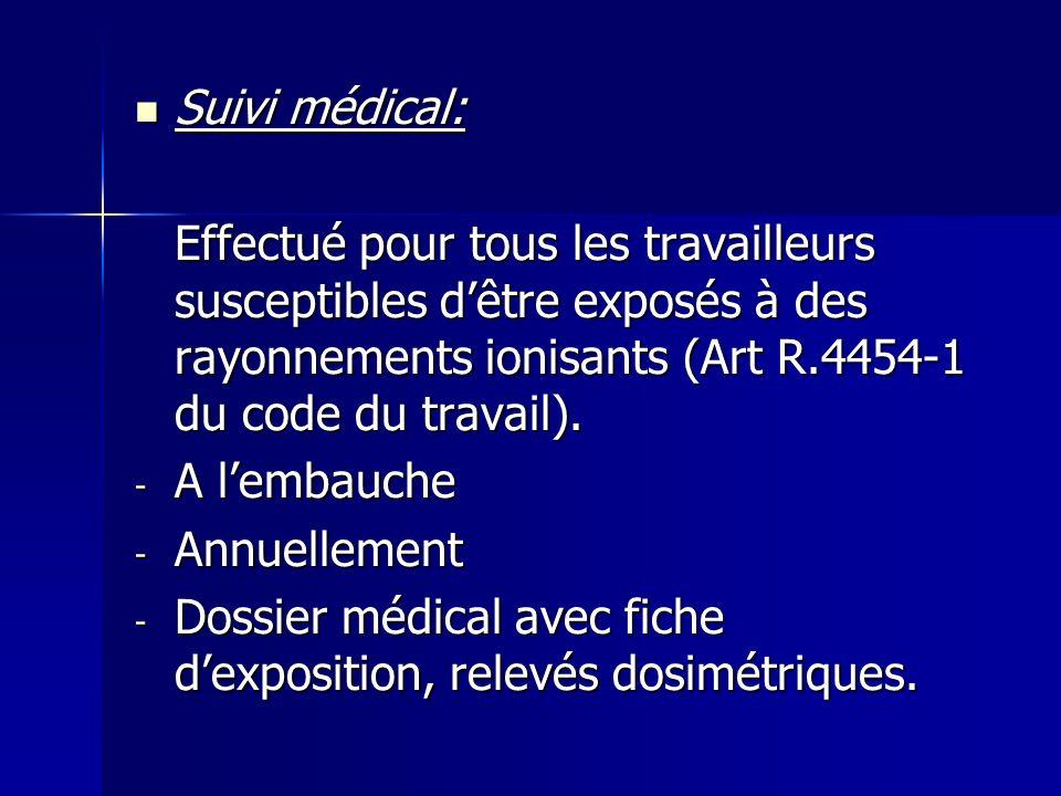 Suivi médical: Suivi médical: Effectué pour tous les travailleurs susceptibles dêtre exposés à des rayonnements ionisants (Art R.4454-1 du code du tra