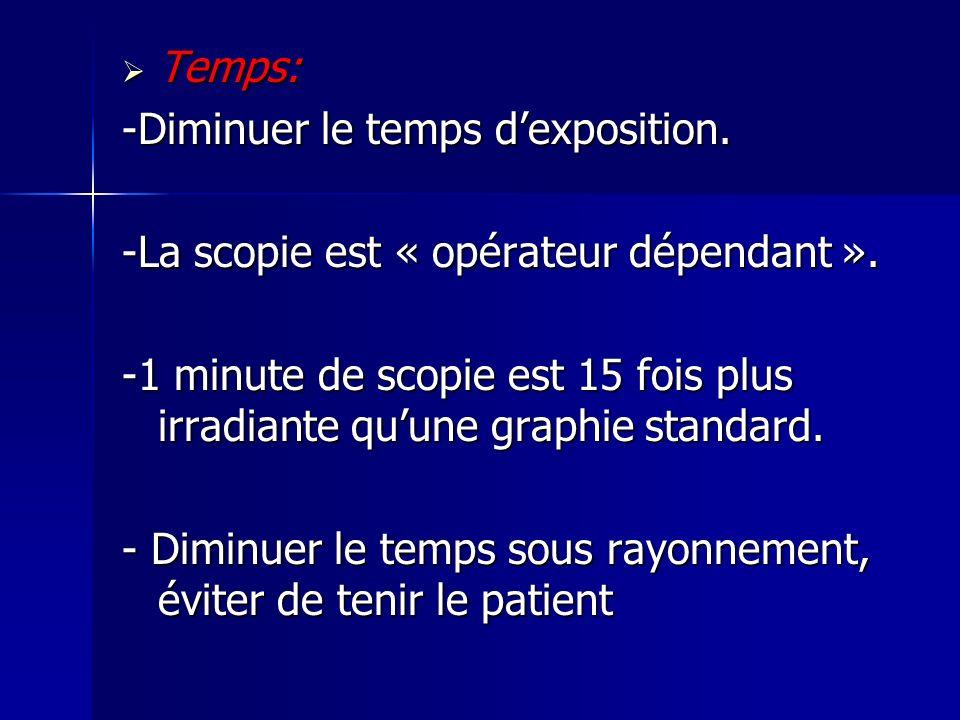 Temps: Temps: -Diminuer le temps dexposition. -La scopie est « opérateur dépendant ». -1 minute de scopie est 15 fois plus irradiante quune graphie st