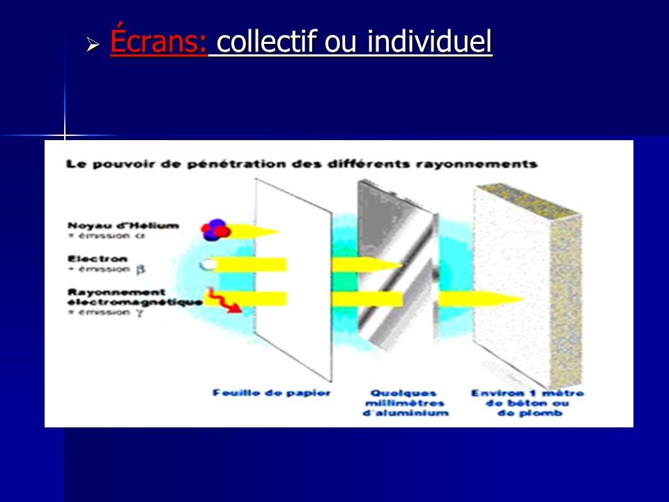 Écrans: collectif ou individuel Écrans: collectif ou individuel