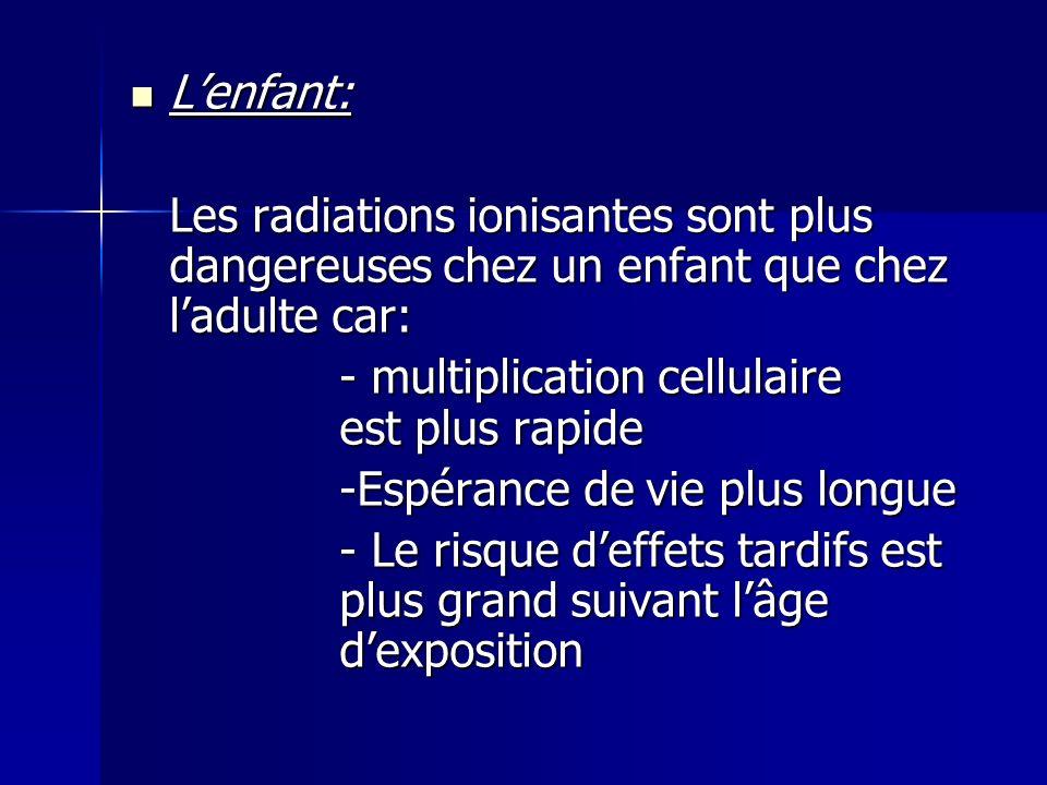 Lenfant: Lenfant: Les radiations ionisantes sont plus dangereuses chez un enfant que chez ladulte car: - multiplication cellulaire est plus rapide -Es