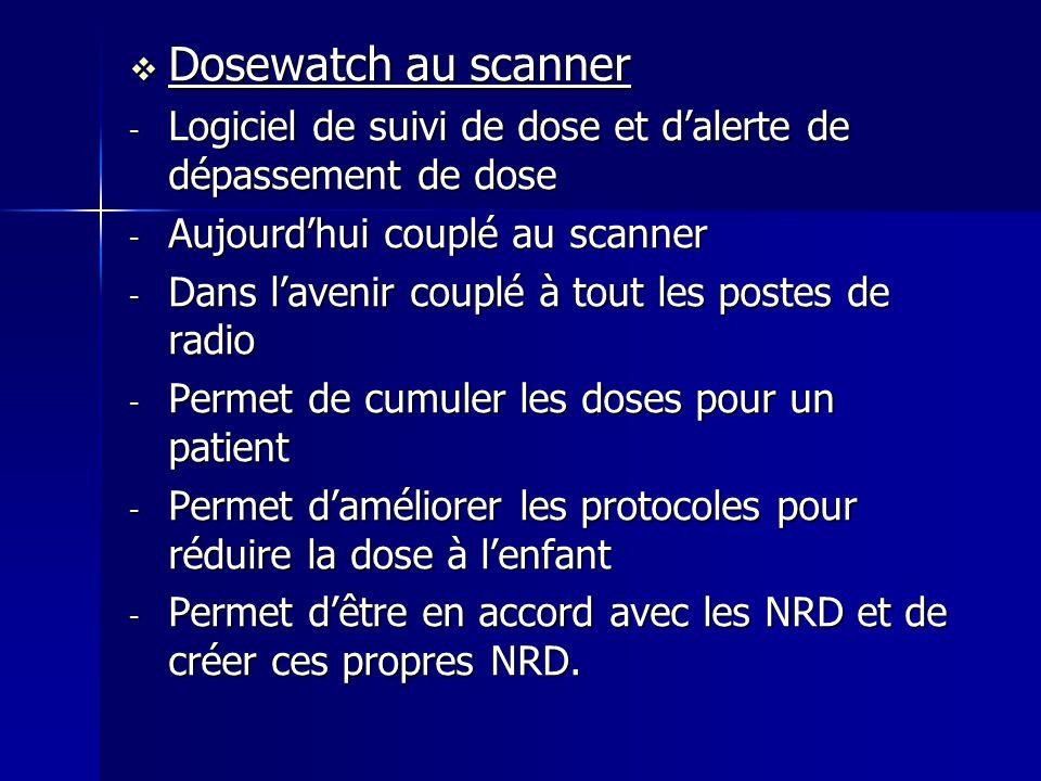 Dosewatch au scanner Dosewatch au scanner - Logiciel de suivi de dose et dalerte de dépassement de dose - Aujourdhui couplé au scanner - Dans lavenir