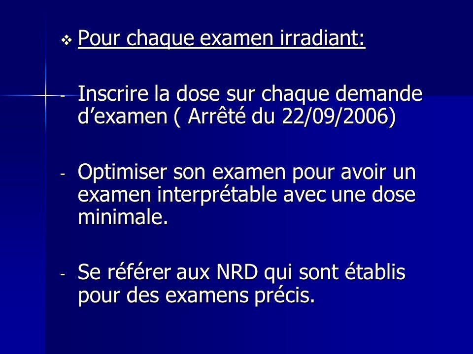 Pour chaque examen irradiant: Pour chaque examen irradiant: - Inscrire la dose sur chaque demande dexamen ( Arrêté du 22/09/2006) - Optimiser son exam