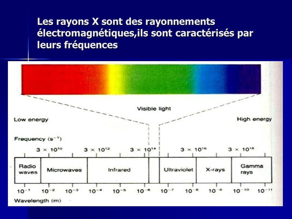 La classification: La classification: - Personnel travaillant sous rayonnements ionisants - Suivant le poste de travail - Suivant la limite de dose susceptible dêtre reçue durant une année de travail