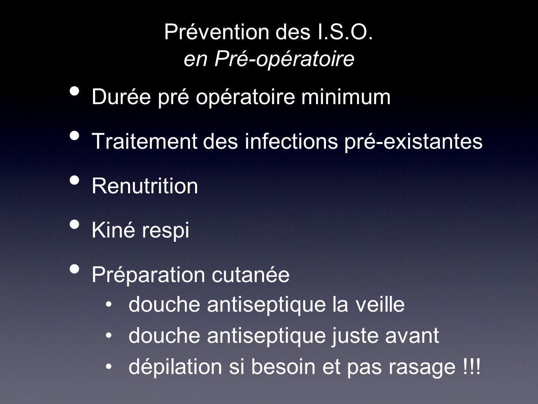 Durée pré opératoire minimum Traitement des infections pré-existantes Renutrition Kiné respi Préparation cutanée douche antiseptique la veille douche