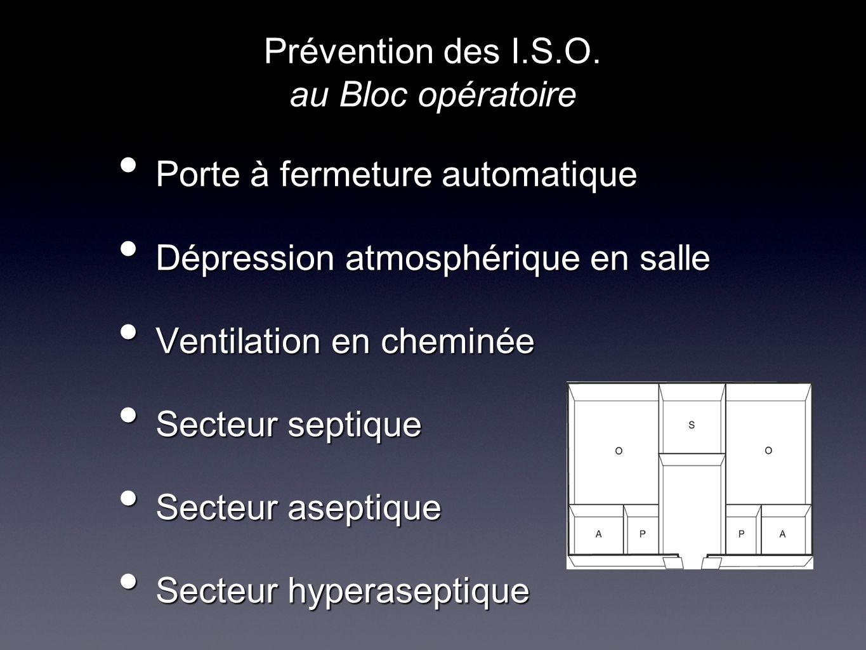 Porte à fermeture automatique Porte à fermeture automatique Dépression atmosphérique en salle Dépression atmosphérique en salle Ventilation en cheminé