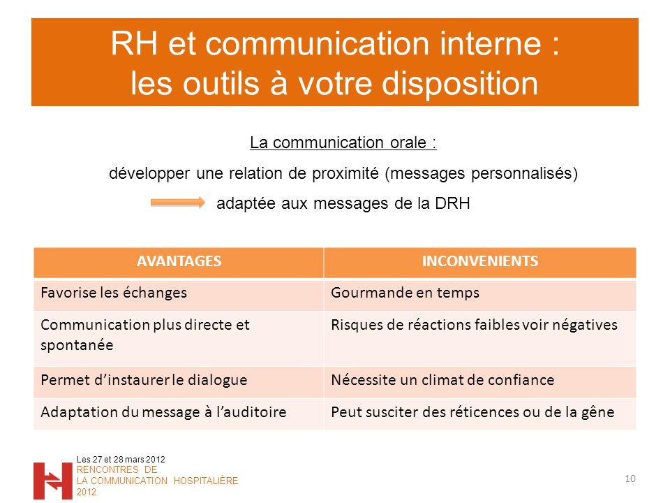 RH et communication interne : les outils à votre disposition 10 Les 27 et 28 mars 2012 RENCONTRES DE LA COMMUNICATION HOSPITALIÈRE 2012 La communicati