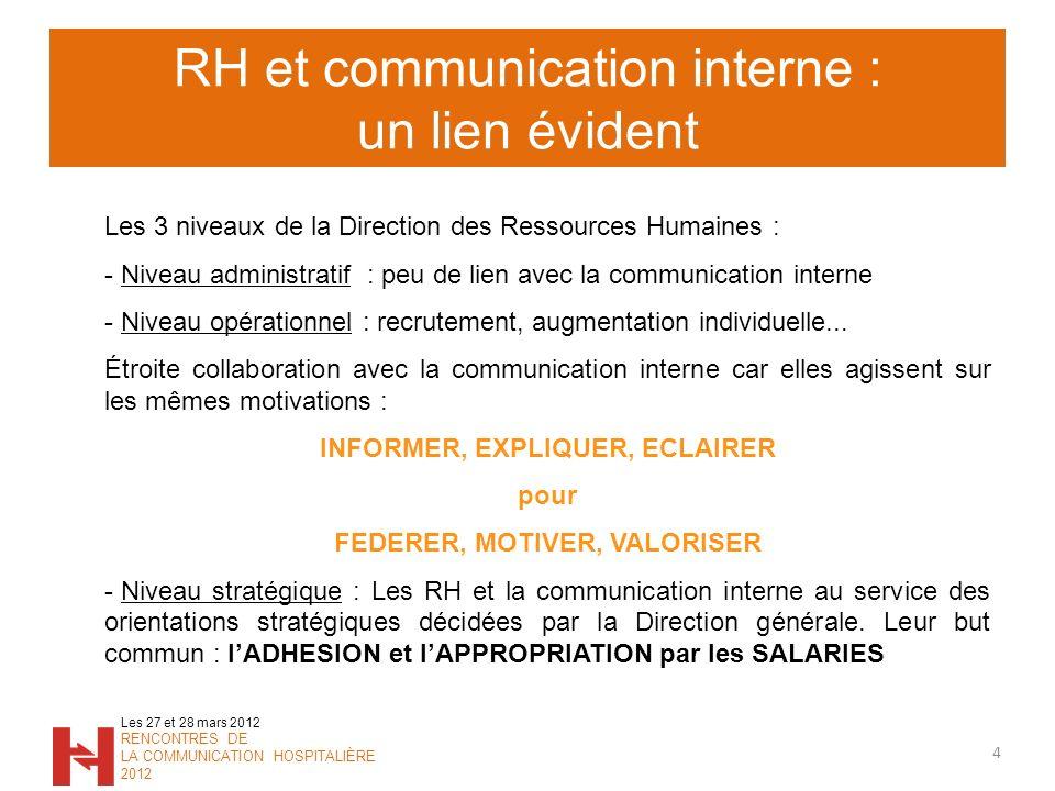 RH et communication interne : un lien évident 4 Les 27 et 28 mars 2012 RENCONTRES DE LA COMMUNICATION HOSPITALIÈRE 2012 Les 3 niveaux de la Direction