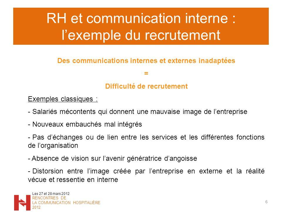 RH et communication interne : lexemple du recrutement 6 Les 27 et 28 mars 2012 RENCONTRES DE LA COMMUNICATION HOSPITALIÈRE 2012 Des communications int