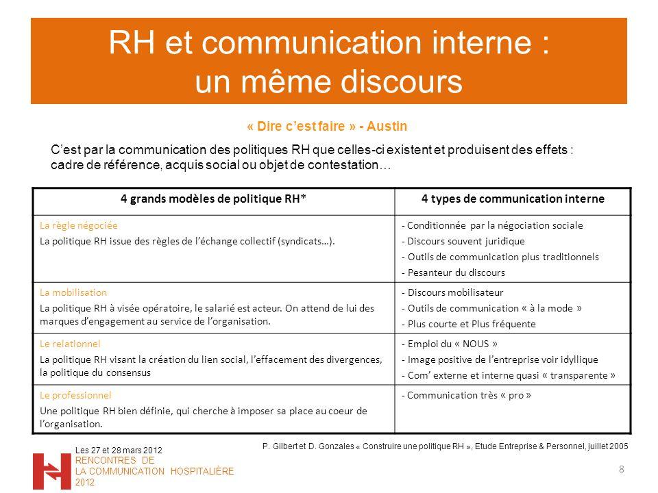 RH et communication interne : un même discours 8 Les 27 et 28 mars 2012 RENCONTRES DE LA COMMUNICATION HOSPITALIÈRE 2012 « Dire cest faire » - Austin