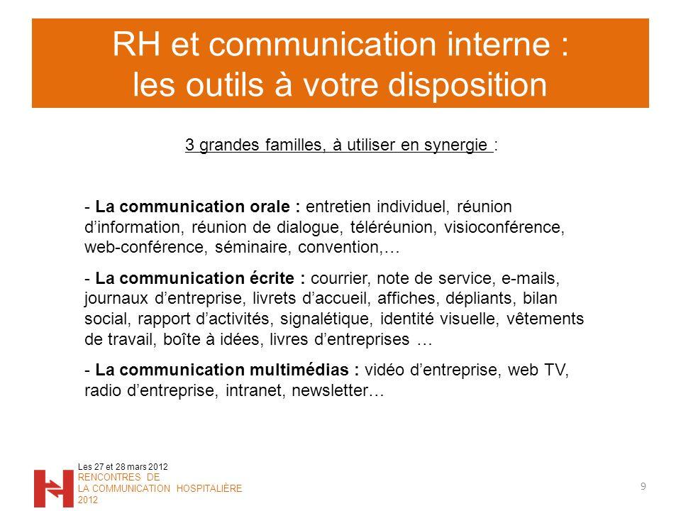 RH et communication interne : les outils à votre disposition 9 Les 27 et 28 mars 2012 RENCONTRES DE LA COMMUNICATION HOSPITALIÈRE 2012 3 grandes famil