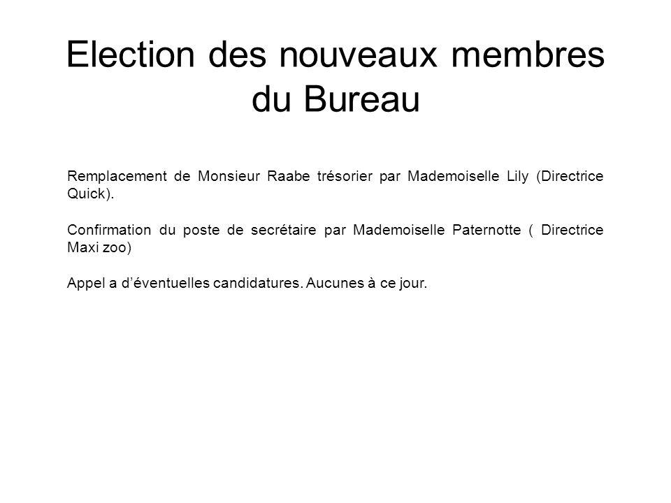 Election des nouveaux membres du Bureau Remplacement de Monsieur Raabe trésorier par Mademoiselle Lily (Directrice Quick). Confirmation du poste de se
