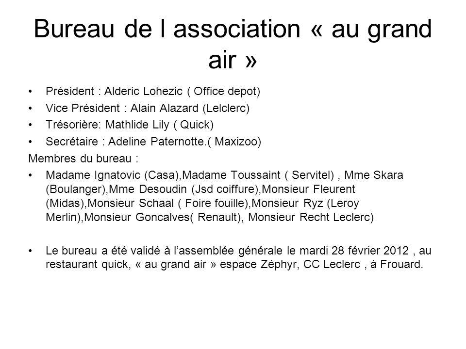Bureau de l association « au grand air » Président : Alderic Lohezic ( Office depot) Vice Président : Alain Alazard (Lelclerc) Trésorière: Mathlide Li