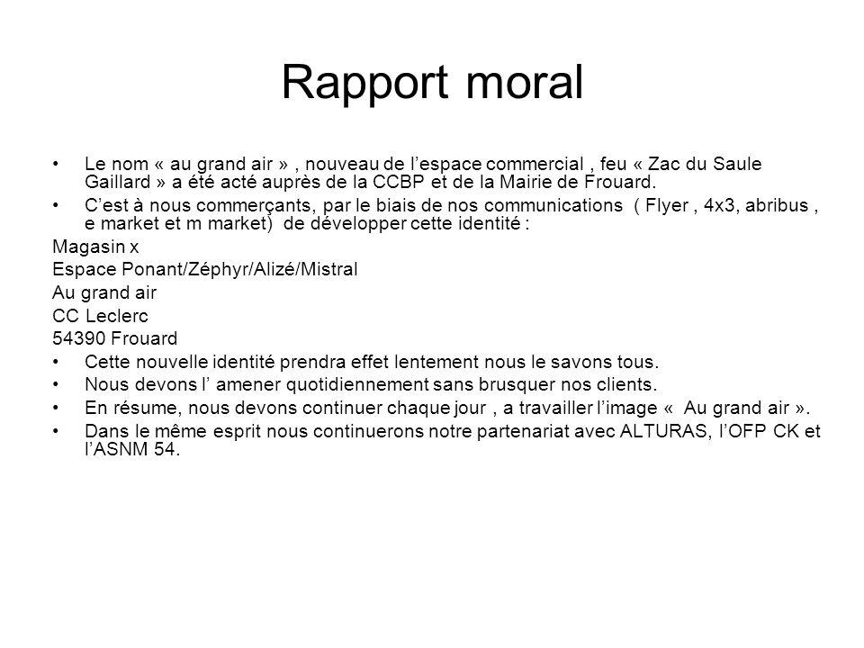 Rapport moral Le nom « au grand air », nouveau de lespace commercial, feu « Zac du Saule Gaillard » a été acté auprès de la CCBP et de la Mairie de Fr