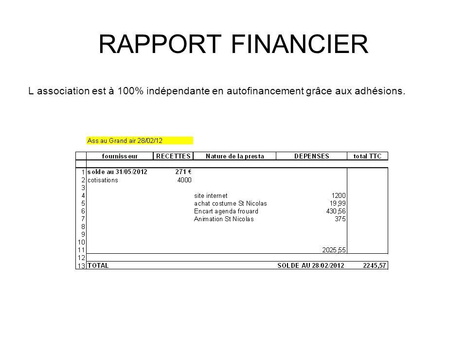 RAPPORT FINANCIER L association est à 100% indépendante en autofinancement grâce aux adhésions.