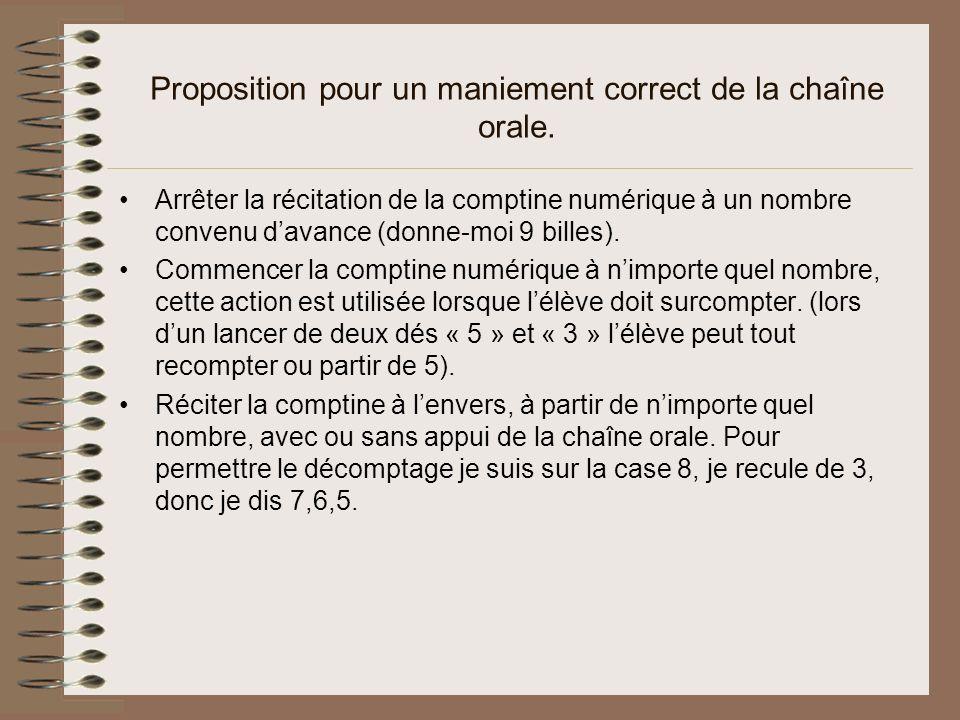 Proposition pour un maniement correct de la chaîne orale.