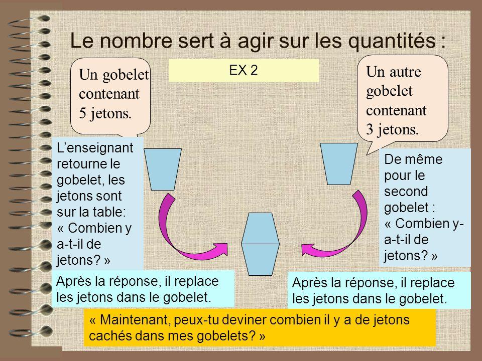 Le nombre sert à agir sur les quantités : EX 2 Un gobelet contenant 5 jetons.