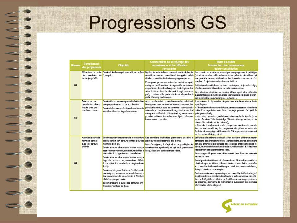 GS CP CE1 Progressions GS
