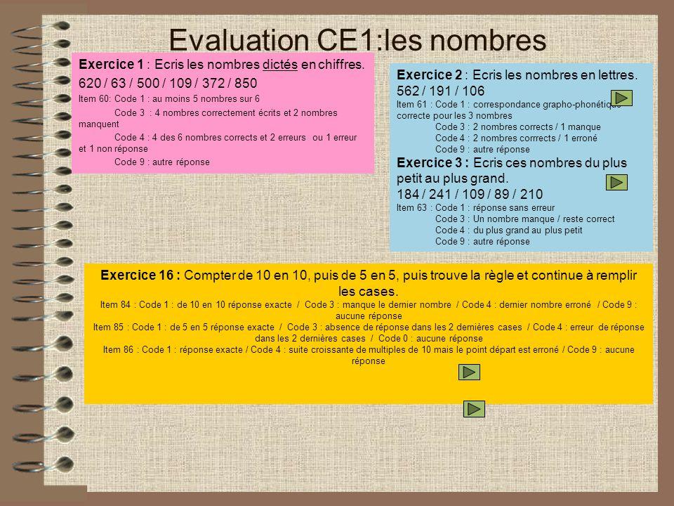 Evaluation CE1:les nombres Exercice 1 : Ecris les nombres dictés en chiffres.