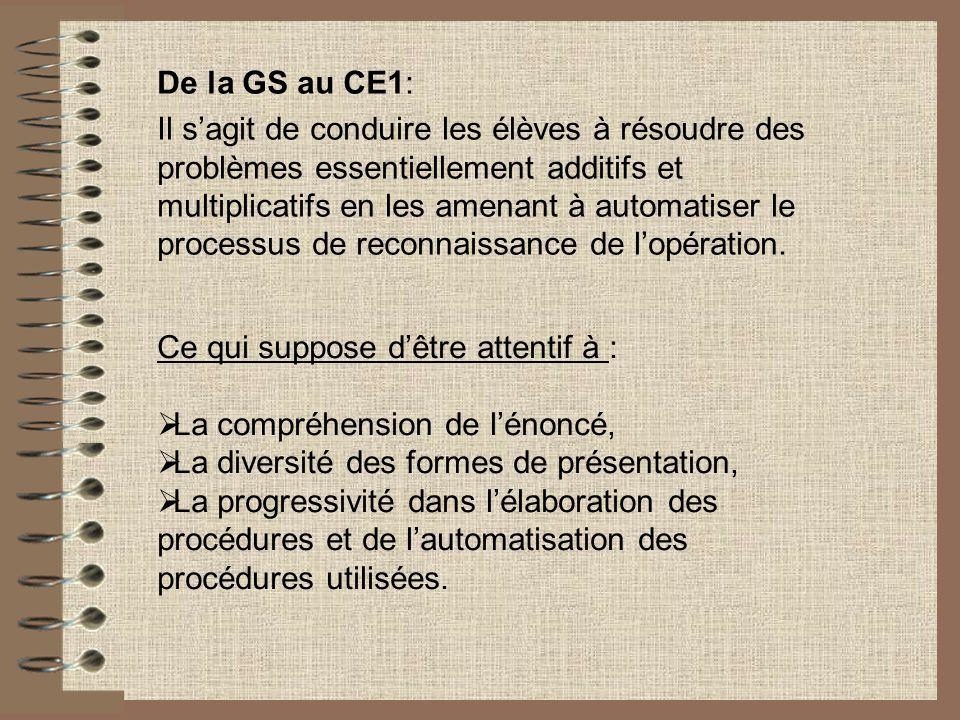 De la GS au CE1: Il sagit de conduire les élèves à résoudre des problèmes essentiellement additifs et multiplicatifs en les amenant à automatiser le processus de reconnaissance de lopération.