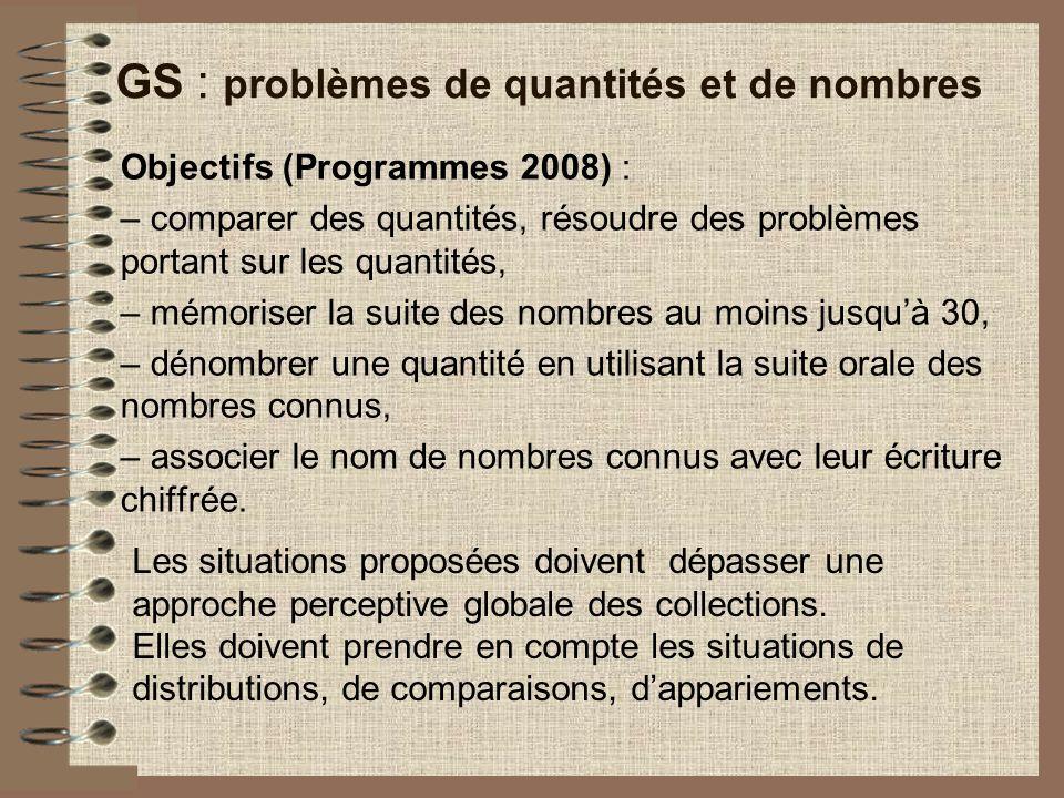 GS : problèmes de quantités et de nombres Objectifs (Programmes 2008) : – comparer des quantités, résoudre des problèmes portant sur les quantités, – mémoriser la suite des nombres au moins jusquà 30, – dénombrer une quantité en utilisant la suite orale des nombres connus, – associer le nom de nombres connus avec leur écriture chiffrée.