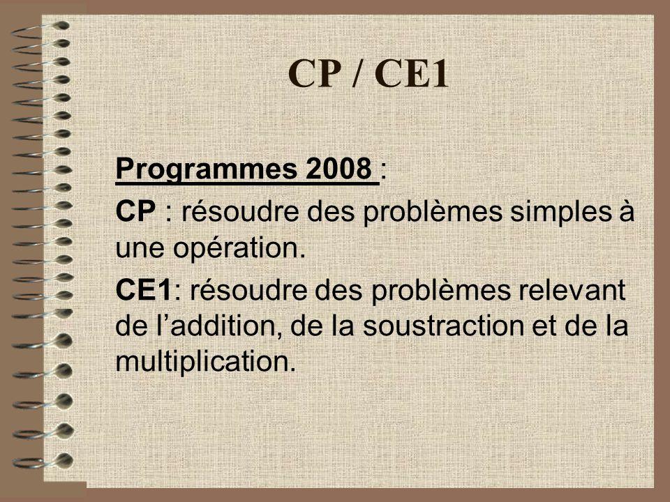 CP / CE1 Programmes 2008 : CP : résoudre des problèmes simples à une opération.
