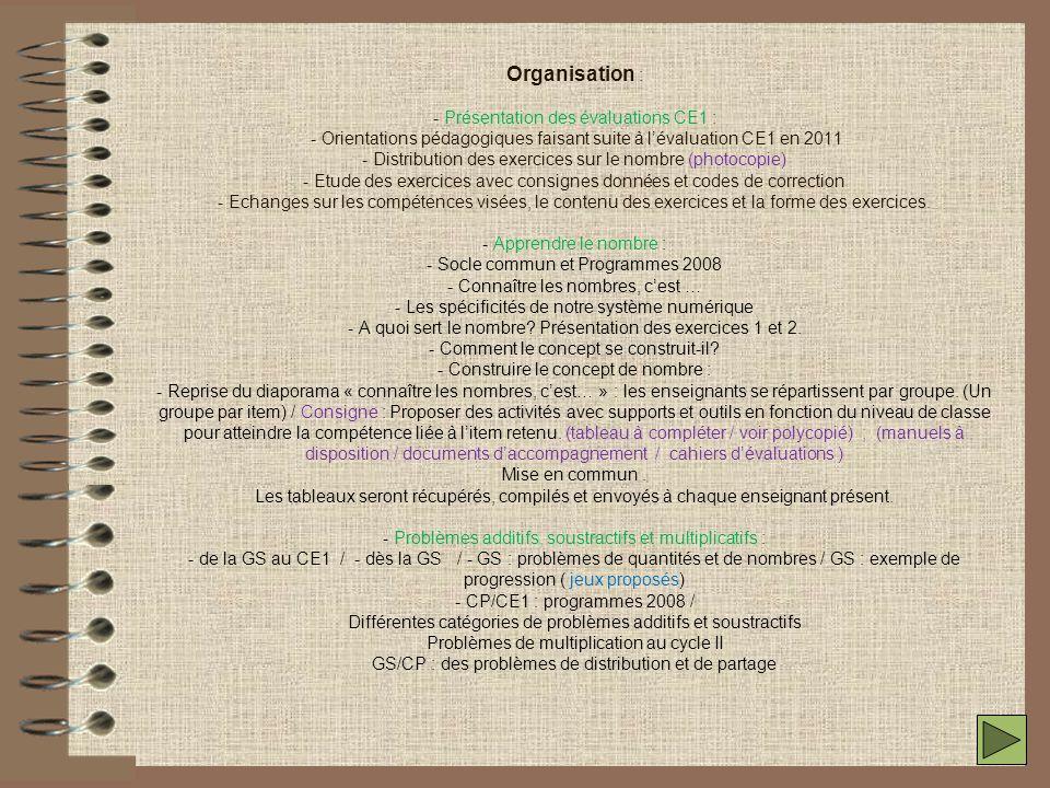 Organisation : - Présentation des évaluations CE1 : - Orientations pédagogiques faisant suite à lévaluation CE1 en 2011 - Distribution des exercices sur le nombre (photocopie) - Etude des exercices avec consignes données et codes de correction - Echanges sur les compétences visées, le contenu des exercices et la forme des exercices.