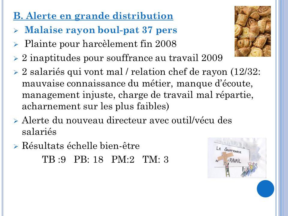 B. Alerte en grande distribution Malaise rayon boul-pat 37 pers Plainte pour harcèlement fin 2008 2 inaptitudes pour souffrance au travail 2009 2 sala