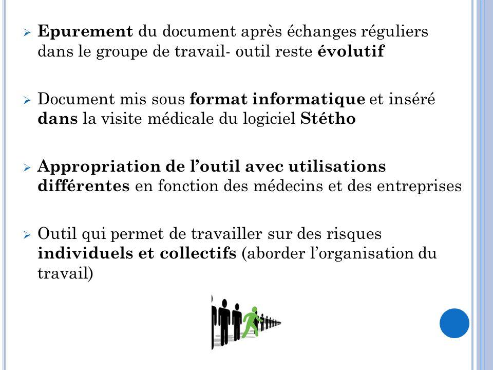 Epurement du document après échanges réguliers dans le groupe de travail- outil reste évolutif Document mis sous format informatique et inséré dans la