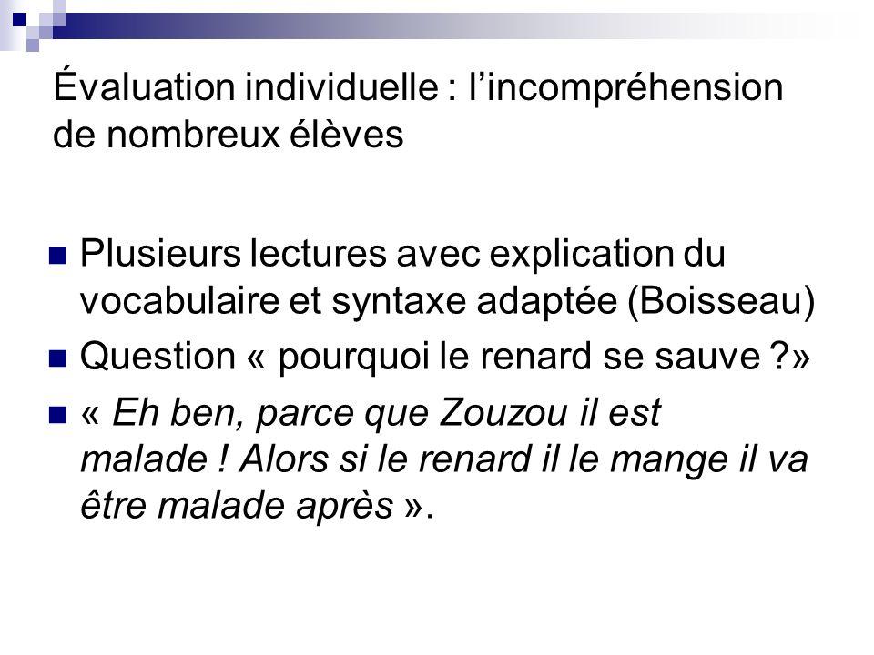 Évaluation individuelle : lincompréhension de nombreux élèves Plusieurs lectures avec explication du vocabulaire et syntaxe adaptée (Boisseau) Questio
