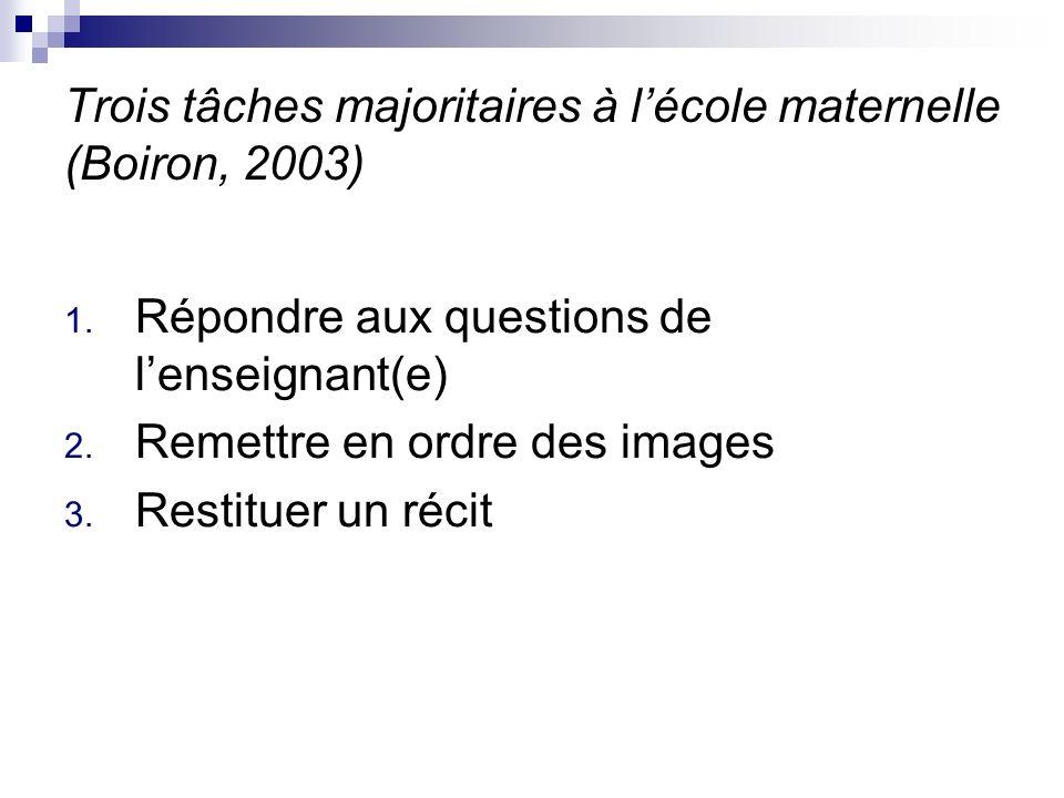 Trois tâches majoritaires à lécole maternelle (Boiron, 2003) 1. Répondre aux questions de lenseignant(e) 2. Remettre en ordre des images 3. Restituer