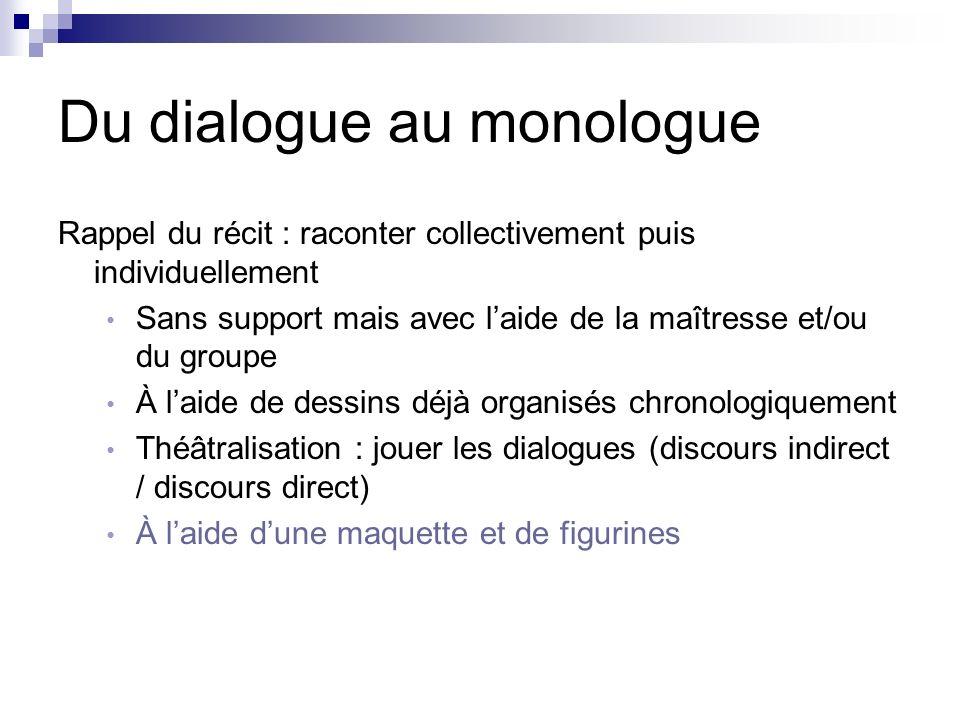 Du dialogue au monologue Rappel du récit : raconter collectivement puis individuellement Sans support mais avec laide de la maîtresse et/ou du groupe