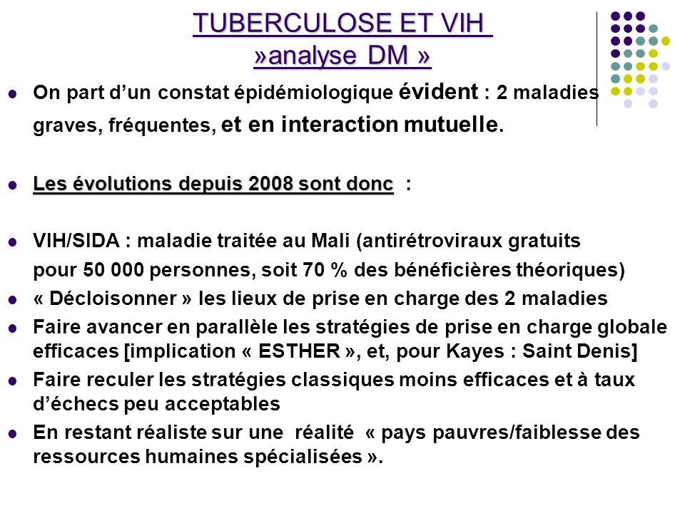 TUBERCULOSE ET VIH »analyse DM » On part dun constat épidémiologique évident : 2 maladies graves, fréquentes, et en interaction mutuelle. Les évolutio