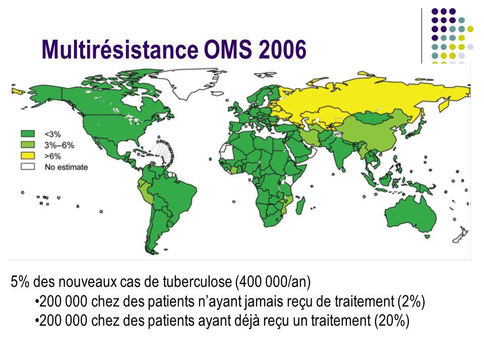 Multirésistance OMS 2006 5% des nouveaux cas de tuberculose (400 000/an) 200 000 chez des patients nayant jamais reçu de traitement (2%) 200 000 chez
