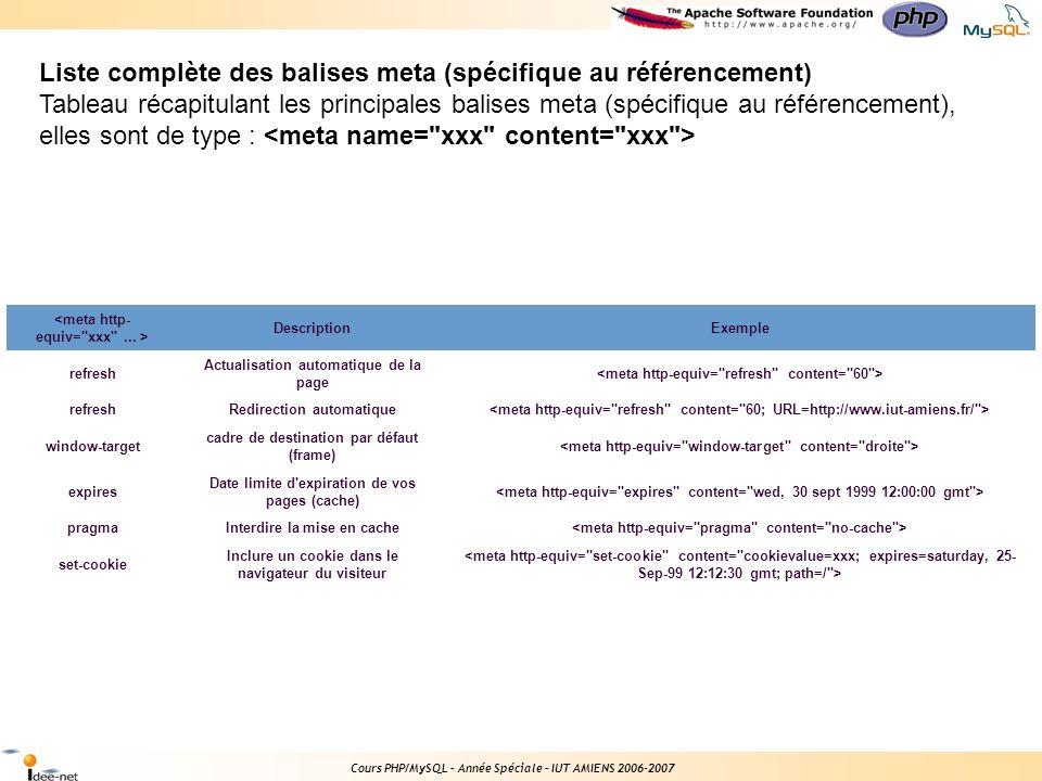 Cours PHP/MySQL – Année Spéciale – IUT AMIENS 2006-2007 Liste complète des balises meta (spécifique au référencement) Tableau récapitulant les principales balises meta (spécifique au référencement), elles sont de type : DescriptionExemple refresh Actualisation automatique de la page refreshRedirection automatique window-target cadre de destination par défaut (frame) expires Date limite d expiration de vos pages (cache) pragmaInterdire la mise en cache set-cookie Inclure un cookie dans le navigateur du visiteur