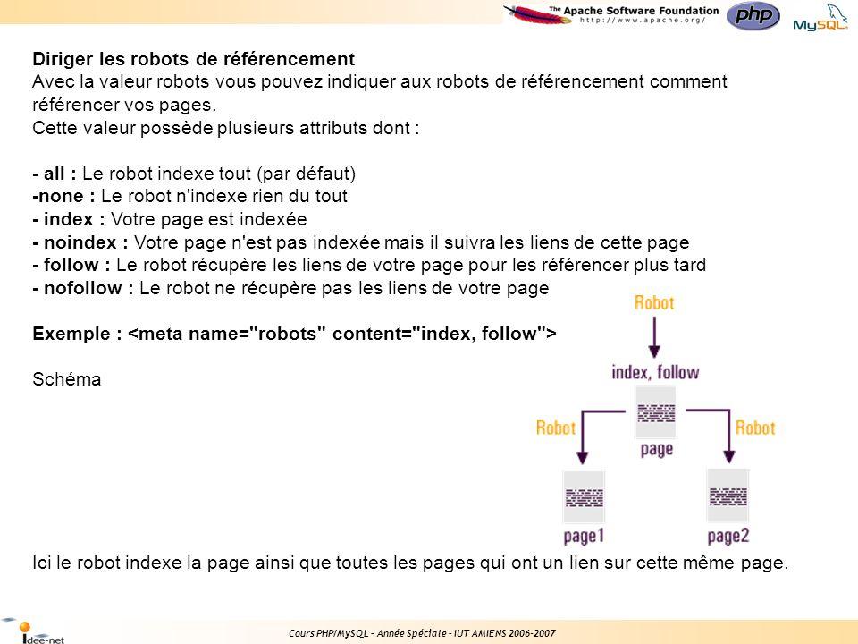 Cours PHP/MySQL – Année Spéciale – IUT AMIENS 2006-2007 Diriger les robots de référencement Avec la valeur robots vous pouvez indiquer aux robots de r