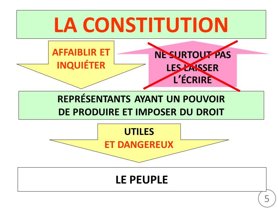 5 LE PEUPLE REPRÉSENTANTS AYANT UN POUVOIR DE PRODUIRE ET IMPOSER DU DROIT LA CONSTITUTION AFFAIBLIR ET INQUIÉTER UTILES ET DANGEREUX NE SURTOUT PAS L