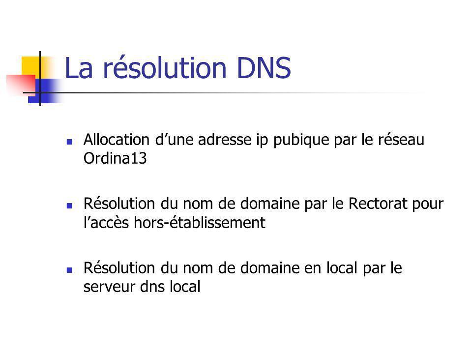 La résolution DNS Allocation dune adresse ip pubique par le réseau Ordina13 Résolution du nom de domaine par le Rectorat pour laccès hors-établissemen