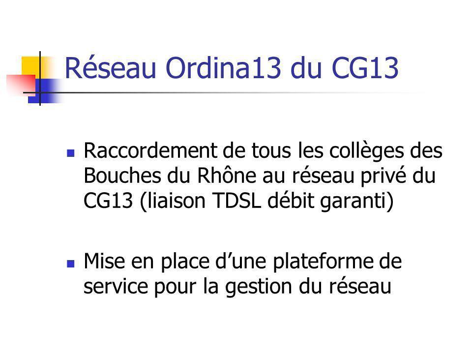 Réseau Ordina13 du CG13 Raccordement de tous les collèges des Bouches du Rhône au réseau privé du CG13 (liaison TDSL débit garanti) Mise en place dune