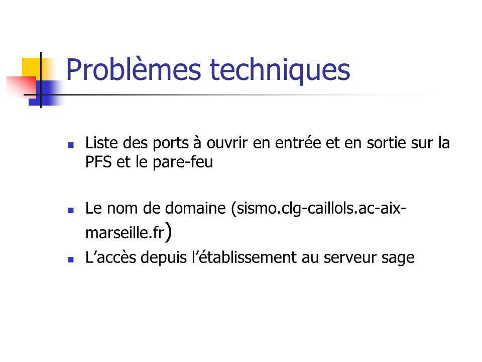 Liste des ports En entrée, Internet vers Station SAGE PortServiceFonction TCP 80 (http)Interface IDAAccès de base à SAGE TCP 18000SeedLinkVisualisation en temps réel des sismogrammes TCP 22 (ssh)SSHMaintenance logicielle (Agecodagis) En sortie, Station SAGE vers Internet PortServiceFonction TCP 80 (http)Interface IDAAccès de base à SAGE hors de létablissement TCP 79 (finger)Liste synthétiques des séismesExtraction automatique des séismes TCP 18000SeedLinkVisualisation de stations SAGES hors de létablissement TCP 22 (ssh)sshCentralisation des données (images des sismogrammes journaliers et des séismes) Supervision par Agécodagis