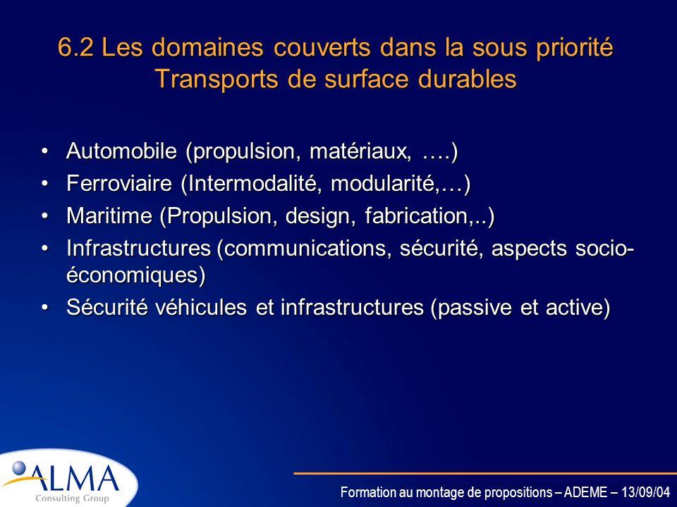 Formation au montage de propositions – ADEME – 13/09/04 6.1 Les domaines couverts dans la sous priorité Énergie Énergies renouvelables (solaire, Éolie