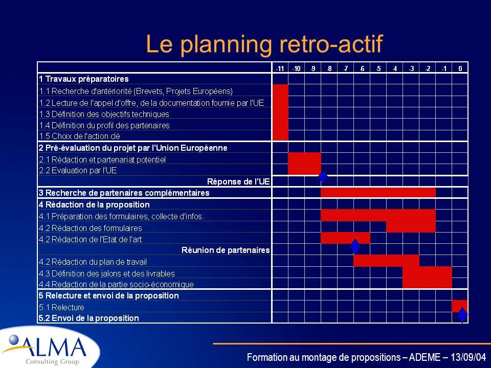 Formation au montage de propositions – ADEME – 13/09/04 Les formulaires Formulaires administratifs (A1 et A2) Formulaires budgétaires (A3) On ne signe